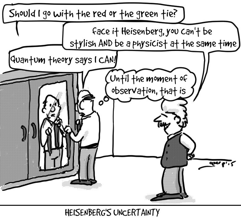 Heisenbergs uncertainty